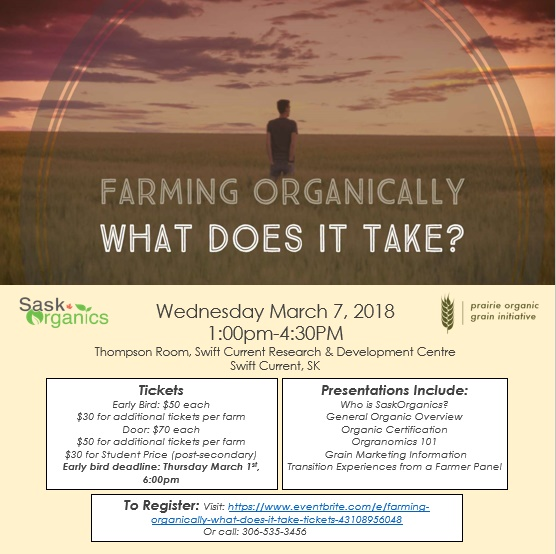 Farming Organically-What Does it Take?