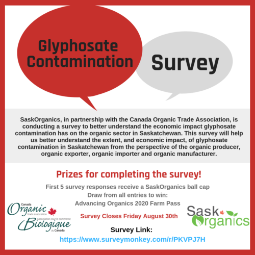 Glyphosate Contamination Survey